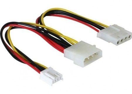 CAB Hálózati Y kábel belső (nagy-kisfloppy)